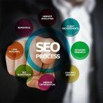 Comment assurer un bon référencement naturel de son site Internet ?